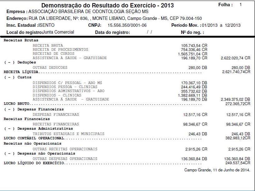 Prestação de contas da ABO-MS é aprovada em Assembleia Geral