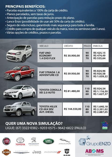 Concessionárias de carros oferecem benefícios aos associados da ABO-MS
